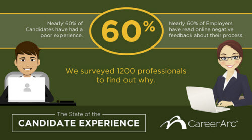 careerarc candidate experience study image